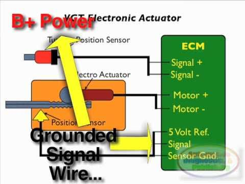 2007 Ford Fusion Wiring Schematics Vgt Turbo Position Sensor Test Youtube