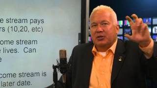 The Annuity Alternative - Right on the Money - Part 1 of 5