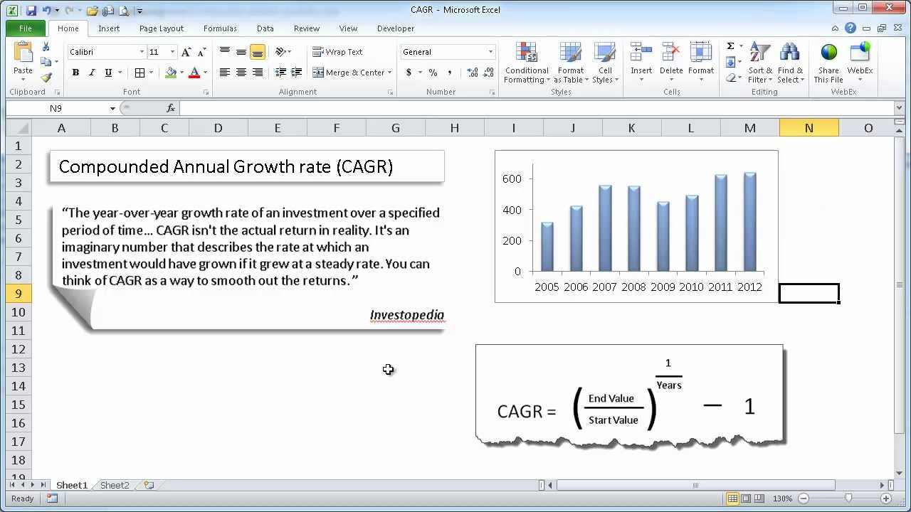 Cagr calculator compound annual growth rate formula.