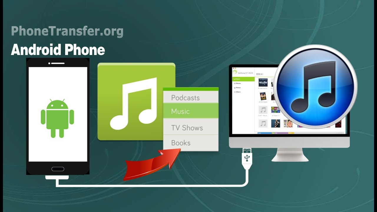 Phone Sync Android Phone With Itunes how to sync videos from android phone itunes copy movies on mac