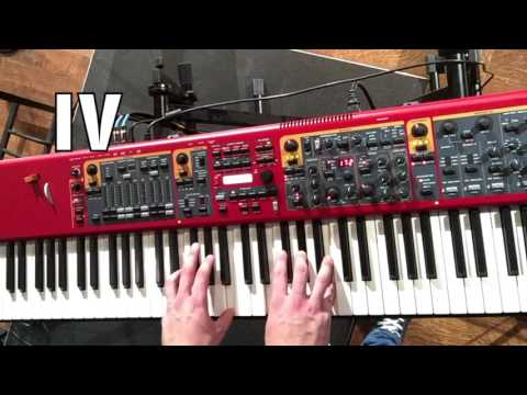 Always Keyboard Chords By Kristian Stanfill Worship Chords