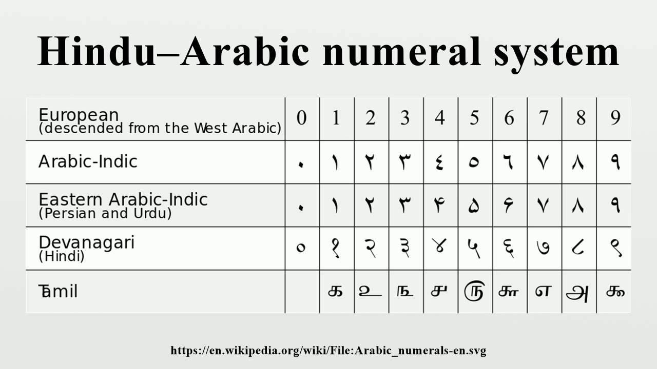 also hindu  arabic numeral system youtube rh