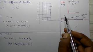 Example Of Line Drawing Algorithm : Category: dda algorithm example auclip.net hot movie funny
