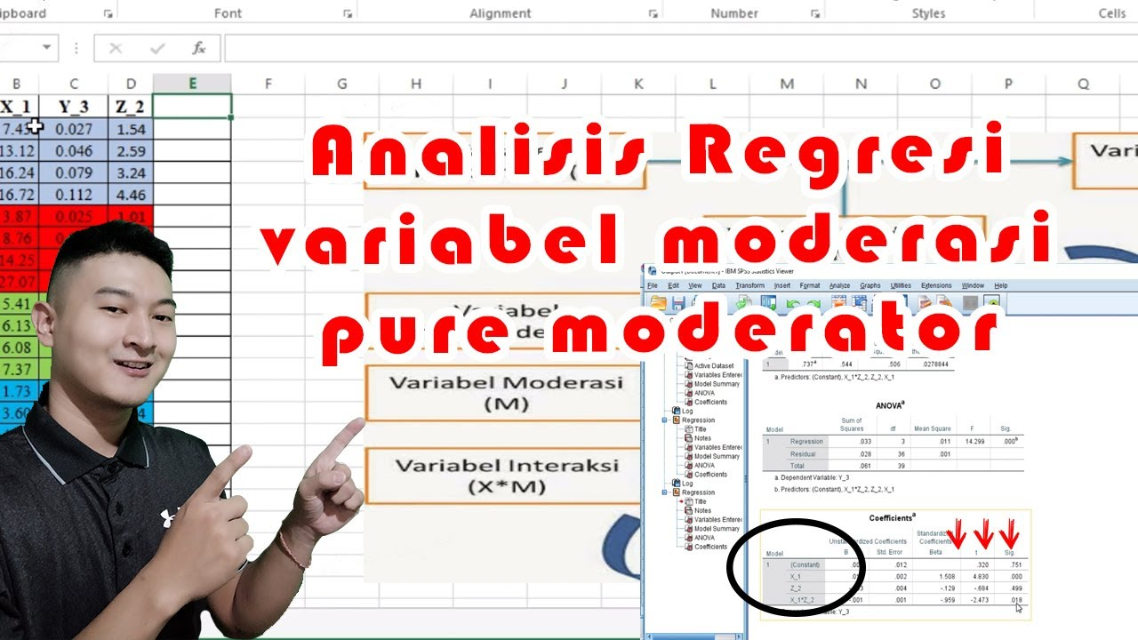 Tutorial Uji Regresi Dengan Variabel Moderasi Pure Moderator Youtube