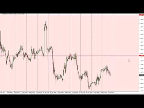 EUR/USD Technical Analysis for June 23 2017 by FXEmpire.com