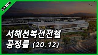화성 송산역 서해선복선전철 최신 공정률 업데이트 (20…
