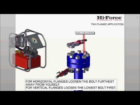 Hi-Force: TWH Application Animation Using TPA Hydraulic Torque Wrench Pump