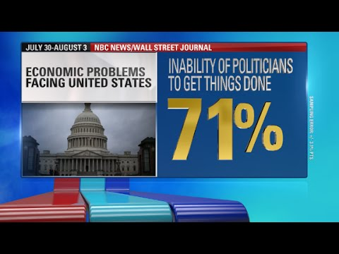 Poll finds American malaise