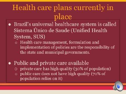 Brazil Health Care