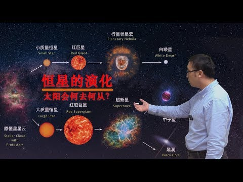 太阳会死亡吗红巨星中子星和黑洞等都是哪来的李永乐老师讲恒星演化