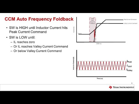 Introduction To Buck Converters: Understanding Mode Transitions