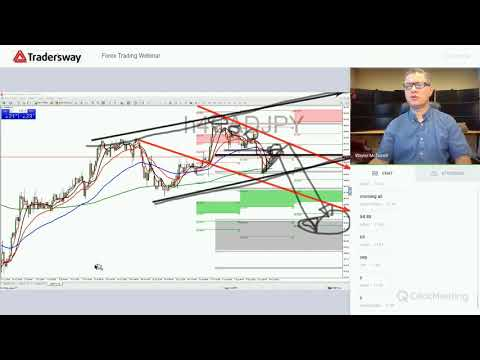 Forex Trading Strategy Webinar Video For Today: (LIVE August 9, 2018)