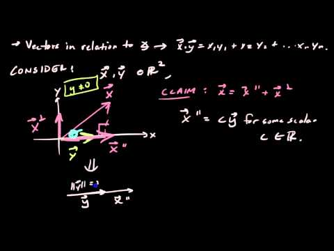 Dot Product and Cauchy-Schwarz