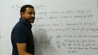 Properties of Thermodynamic System