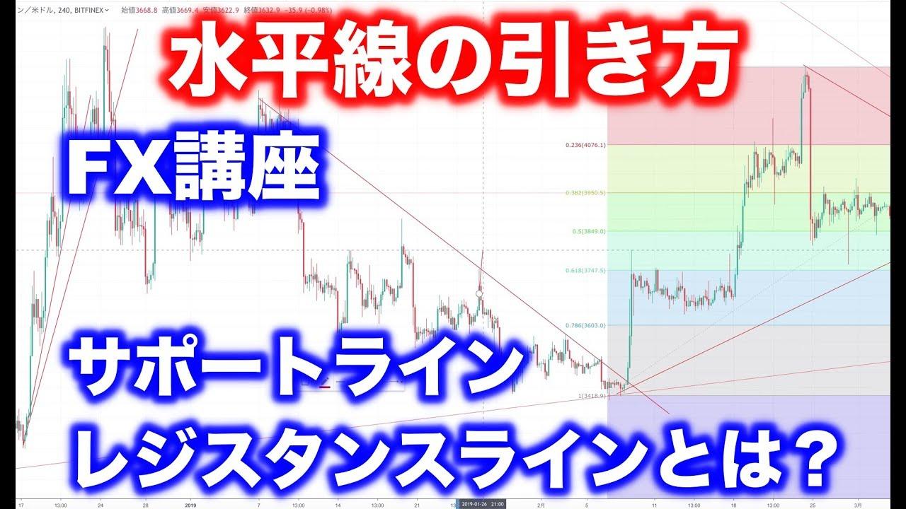 リアルタイム ドル 円