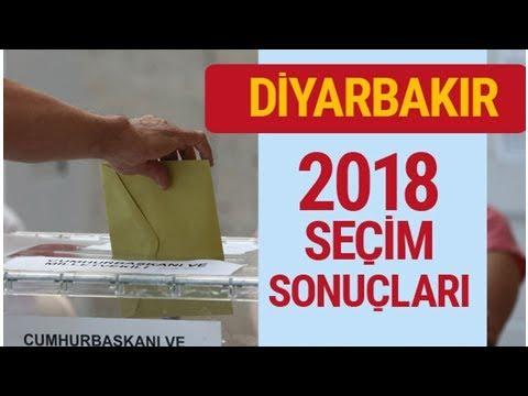 Diyarbakır Seçim Sonuçları 2018 Diyarbakır Sonucu DuckNews TV