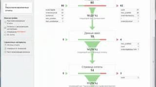 Настройка Google Analytics видео-урок | danilidi.ru