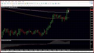 Forex Trading Analysis | Strategies for Week 2 March 2015