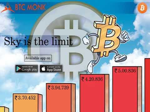 best bitcoin trade sell Bhutan