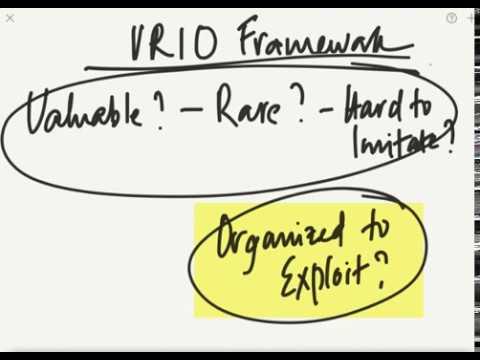 VRIO Framework for Assessing Strengths
