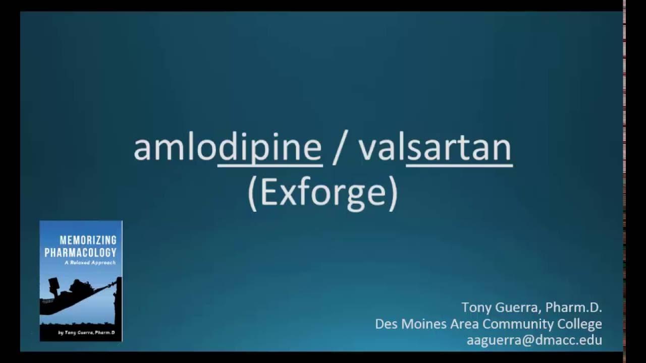 Buy Amlodipine
