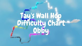 Tay's Wall Hop Difficulty Chart Obby - All Stages