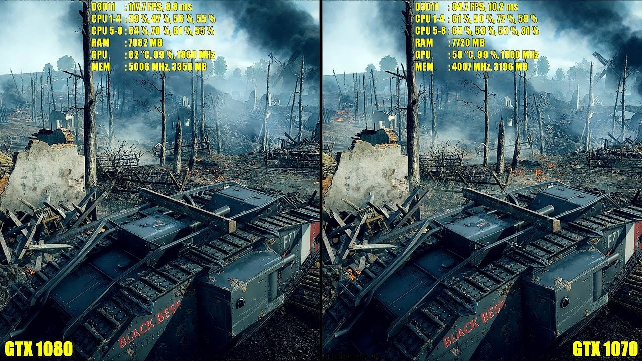 battlefield 1 gtx 1080 vs gtx 1070 1440p ultra frame rate comparison