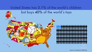 5 Things You Didn't Know About... American Consumerism