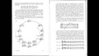 Теория музыки   Способин