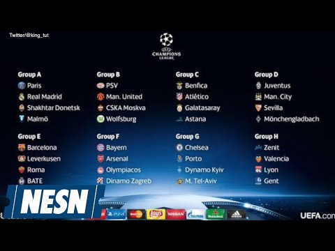 Champions League draw: Favourable ties for United and Liverpool
