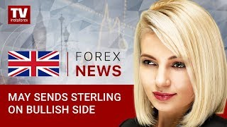 InstaForex tv news: Theresa May sends sterling on bullish side (20.09.2018)