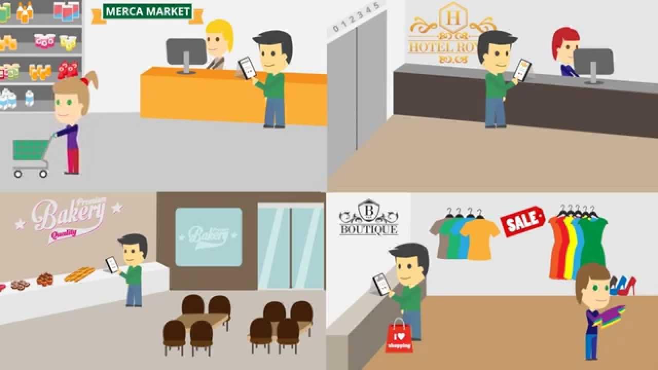 Encuestas De Satisfacción Para Tiendas De Ropa