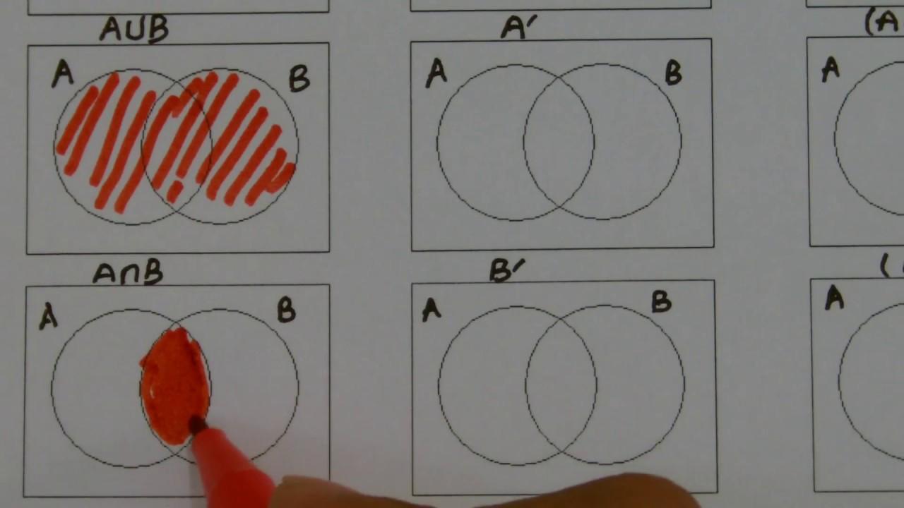 Venn diagram shading 1 youtube venn diagram shading 1 pooptronica Gallery