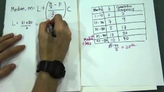 Median Formula on Statistics