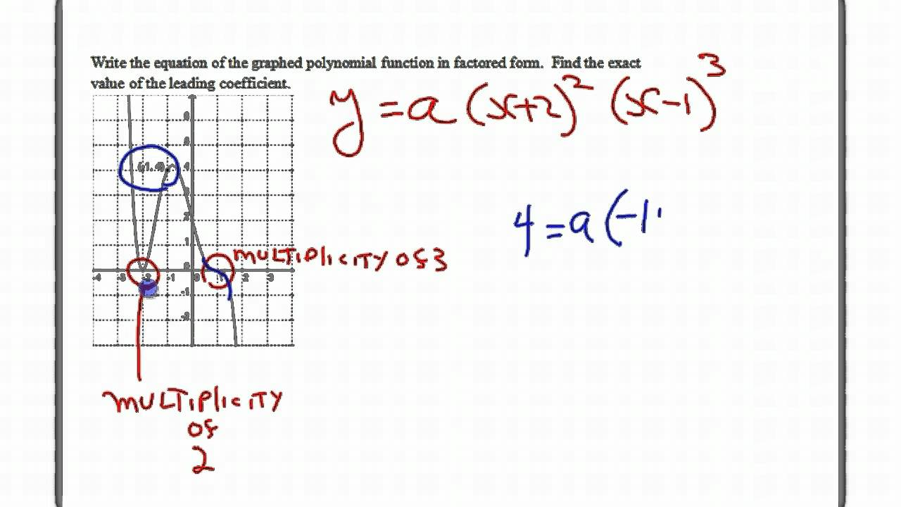 Finding the equation of the graph of a polynomial function youtube falaconquin