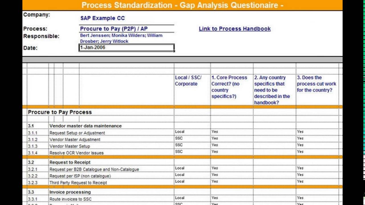 pm simple gap analysis template excel format