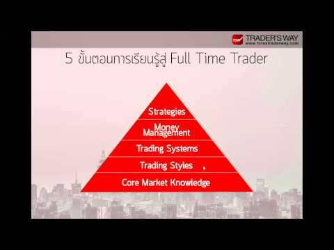 INTRO Fast Track To Forex (สอนเทรด Forex  By Trader's Way)