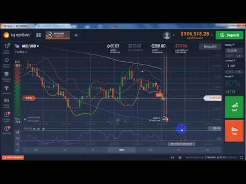 binary options daily youtube vloggers