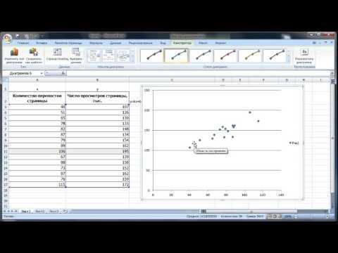 Excel для полных чайников Урок 16 Линия тренда