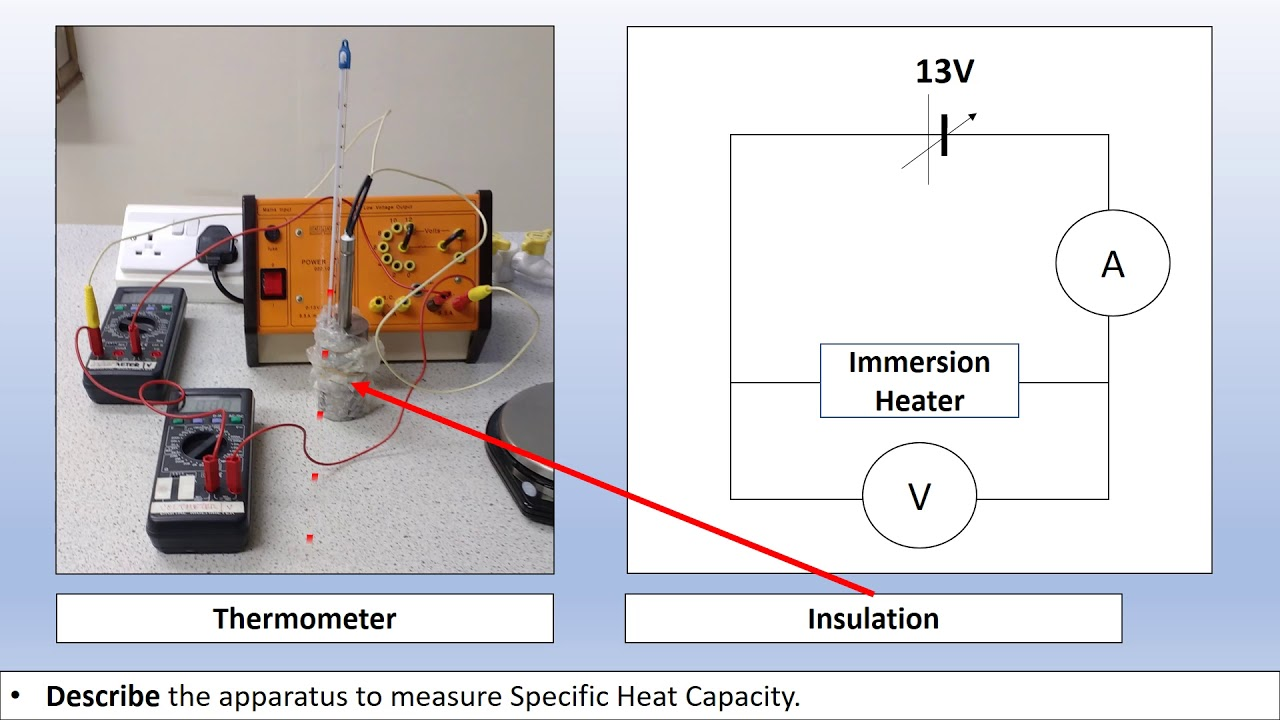 a level physics all exam boards thermal physics measuring specific heat capacity [ 1280 x 720 Pixel ]