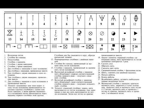 Как расшифровывать схемы для вязания крючком 48