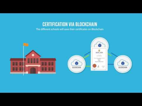 Certification Via BlockChain