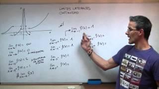 Continuidad y limites laterales SECUNDARIA (4ºESO) matematicas función grafica