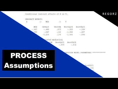 Using Hayes PROCESS Macro For SPSS: Assumption Testing