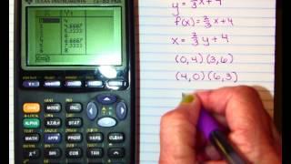 TI83 het Vinden van de Inverse Vergelijkingen