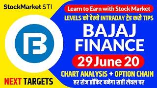 29 june share price targets Bajaj finance | bajaj finance news | Bajaj Finance stock forecast tips
