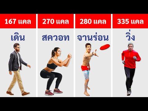 การออกกำลังกายเผาผลาญแคลอรี่สูงสุดที่ทำได้ใน 30 นาที