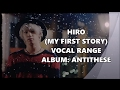 Antithese My First Story