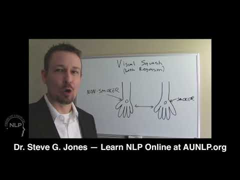 How to Use the NLP Visual Squash Pattern  | Dr. Steve G. Jones