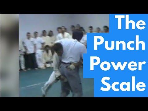 """Why Brazilian Jiu-jitsu (BJJ) Works - The """"Punch Power Scale"""""""